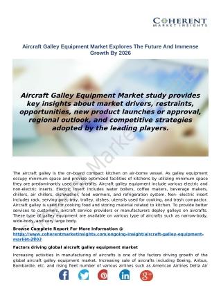 Aircraft Galley Equipment Market