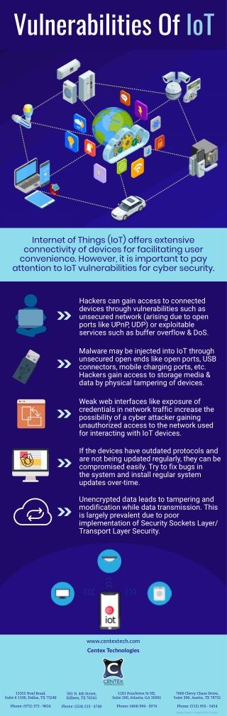 Vulnerabilities Of IoT