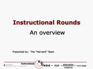 Instructional Rounds An overview