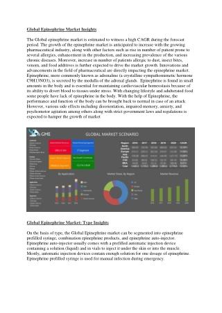 Global Epinephrine Market, Trends & Analysis – Forecasts To 2026