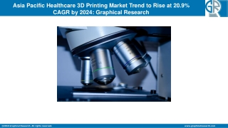 Asia Pacific Healthcare 3D Printing Market Size to Observe Hike at 20.9% CAGR by 2024
