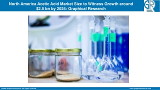 North America Acetic Acid Market Value to Rise at $2.5 bn by 2024
