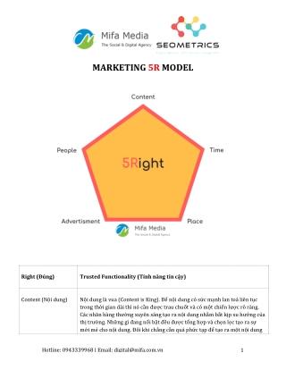Marketing 5R Model