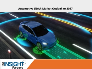 Automotive LiDAR Market Poised to Expand at a Robust Pace by 2027
