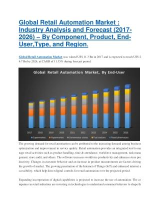 Global Retail Automation Market