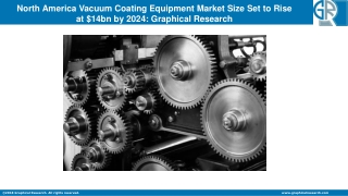 North America Vacuum Coating Equipment Market Application, Share, Qualitative Research, Forecast 2019-2024