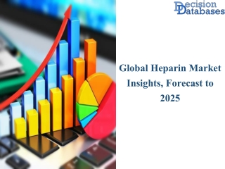 Current Information About Heparin Market Report 2019