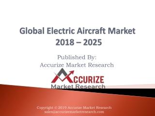 Global Electric Aircraft Market