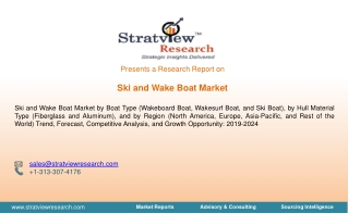 Ski & Wake Boat Market
