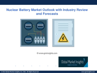 Outlook of Nuclear Battery Market Status and Development Trends Reviewed in New Report