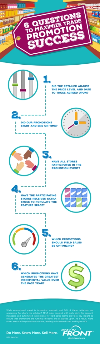 6 Questions to Maximize Trade Promotion Success