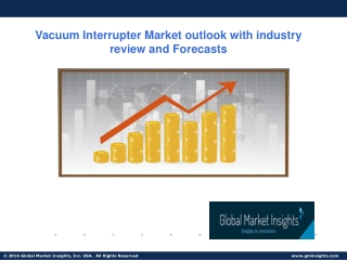2019 Vacuum Interrupter Market - Latest trends, Growth and Forecast up to 2025