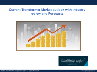 Current Transformer Market Size, Industry Analysis By 2019-2025
