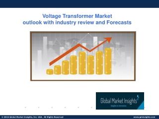 Global Current Transformer Market Inside Analysis For 2019-2025