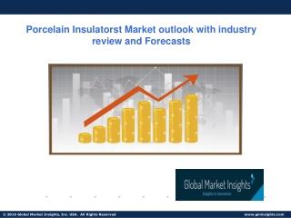 Global Porcelain Insulators Market Inside Analysis For 2019-2025