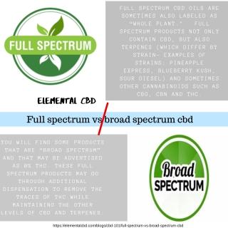 Full spectrum vs broad spectrum cbd | Elemental CBD