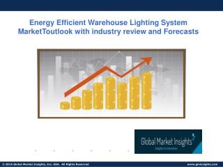 Energy Efficient Warehouse Lighting System Market Growth, Forecast 2019- 2025