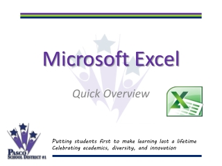 Creating A Simple Worksheet With Microsoft Excel