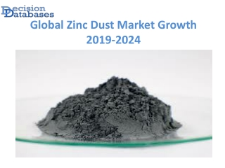 Global Zinc Dust Market Growth Projection to 2024