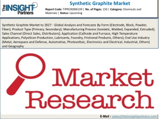 Synthetic Graphite Market: Growth, Provides Analysis on Supply, Market Size, Import and Export, Competition