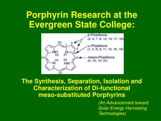 Porphyrin Research at the Evergreen State College:      The Synthesis, Separation, Isolation and Characterization of Di-