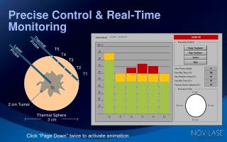 Precise Control & Real-Time Monitoring