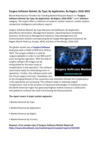 Surgery Software Market Research Report 2018-2025