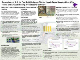 Comparison of Drift for Four Drift-Reducing Flat-fan Nozzle Types Measured in a Wind Tunnel and Evaluated using DropletS