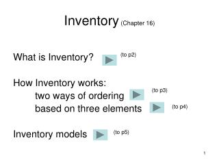 Inventory  (Chapter 16)