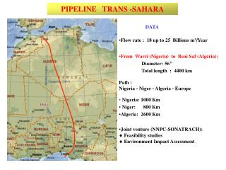 From  Warri Nigeria  to  Beni Saf Alg ria:   Diameter: 56    Total length  :  4400 km