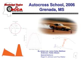 Autocross School, 2006 Grenada, MS