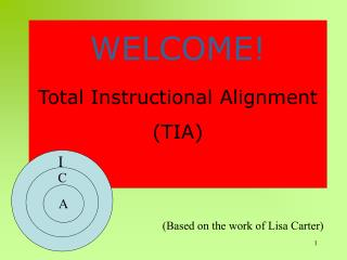 WELCOME! Total Instructional Alignment (TIA)