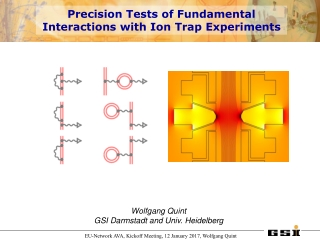 Precision Tests of Fundamental Interactions with Ion Trap Experiments