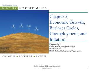 Chapter 5: Economic Growth, Business Cycles, Unemployment, and Inflation