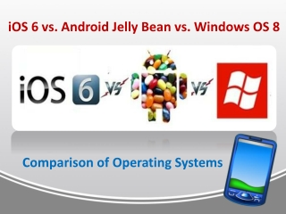 iOS 6 vs. Android Jelly Bean vs. Windows OS 8 - Comparison o