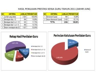 PK Guru dan PKB