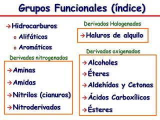 Grupos Funcionales (índice)