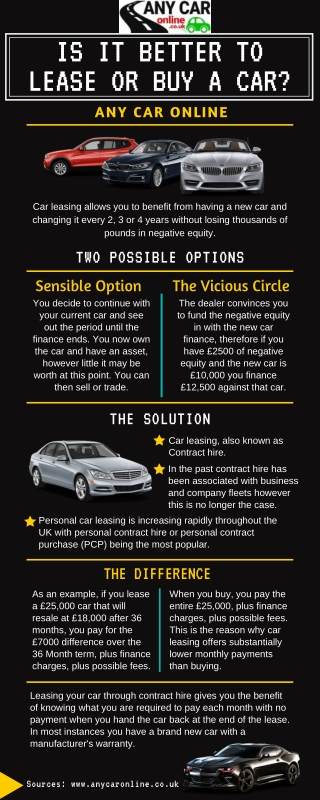 Any Car Online   Contract Hire Car with No Deposit Option