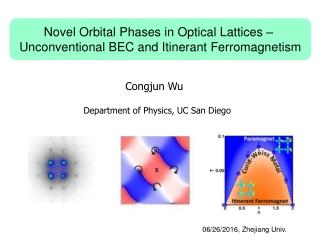 Potentials, Kinetics, and d Orbitals: Featuring E and EC mechanisms
