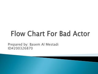 Flow Chart For Bad Actor