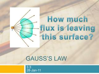 Gauss s law