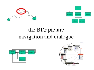 the BIG picture navigation and dialogue