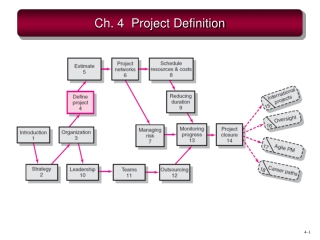 Ch. 4 Project Definition