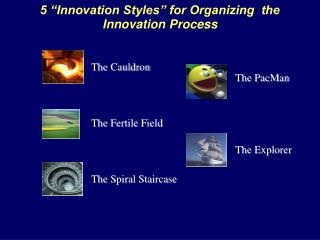 """5 """"Innovation Styles"""" for Organizing the Innovation Process"""