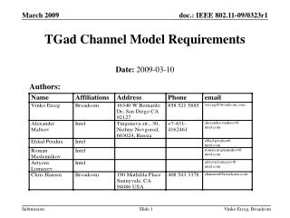 TGad Channel Model Requirements