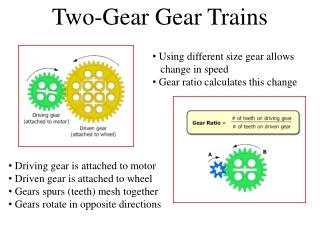 Two-Gear Gear Trains