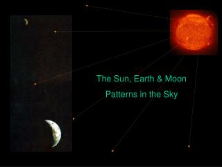The Sun, Earth & Moon Patterns in the Sky