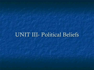 UNIT III- Political Beliefs