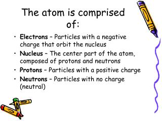 The atom is comprised of: