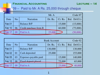 09 – Paid to Mr. A Rs. 25,000 through cheque